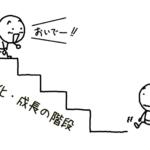 「階段」を設けただけでは、人は上ってこない?!